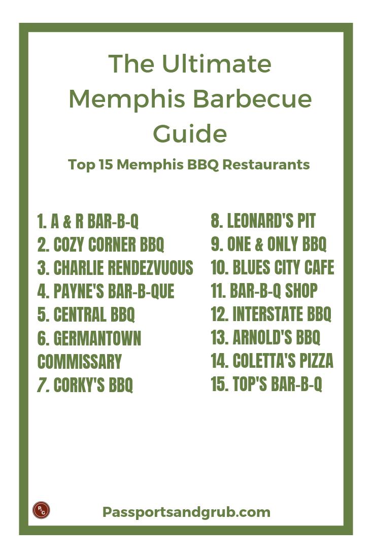 Top Barbecue restaurants in MEmphis